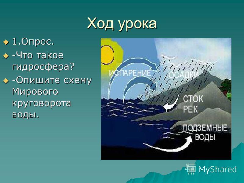 Ход урока 1.Опрос. 1.Опрос. -Что такое гидросфера? -Что такое гидросфера? -Опишите схему Мирового круговорота воды. -Опишите схему Мирового круговорота воды.