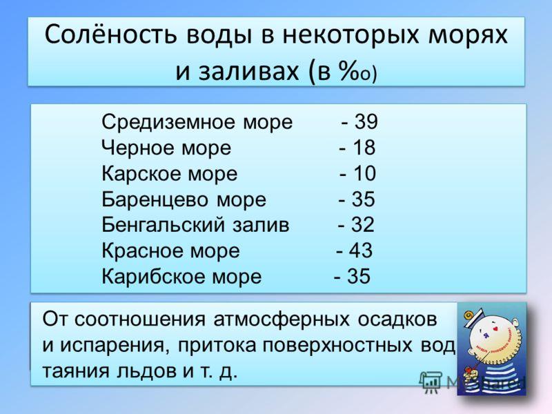 Солёность воды в некоторых морях и заливах (в % о) Средиземное море - 39 Черное море - 18 Карское море - 10 Баренцево море - 35 Бенгальский залив - 32 Красное море - 43 Карибское море - 35 Средиземное море - 39 Черное море - 18 Карское море - 10 Баре