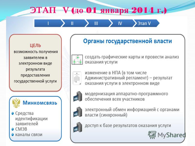 ЭТАП V ( до 01 января 2014 г.)