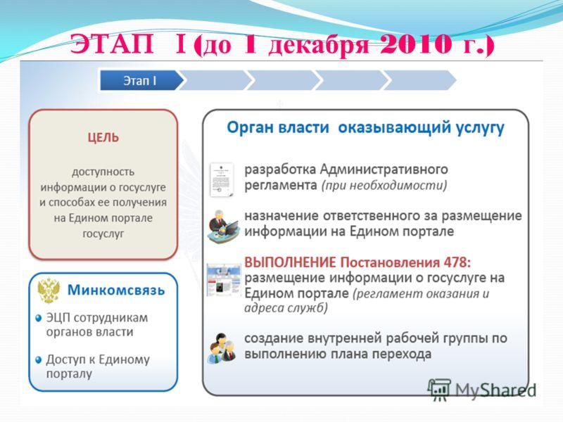 ЭТАП I ( до 1 декабря 2010 г.)