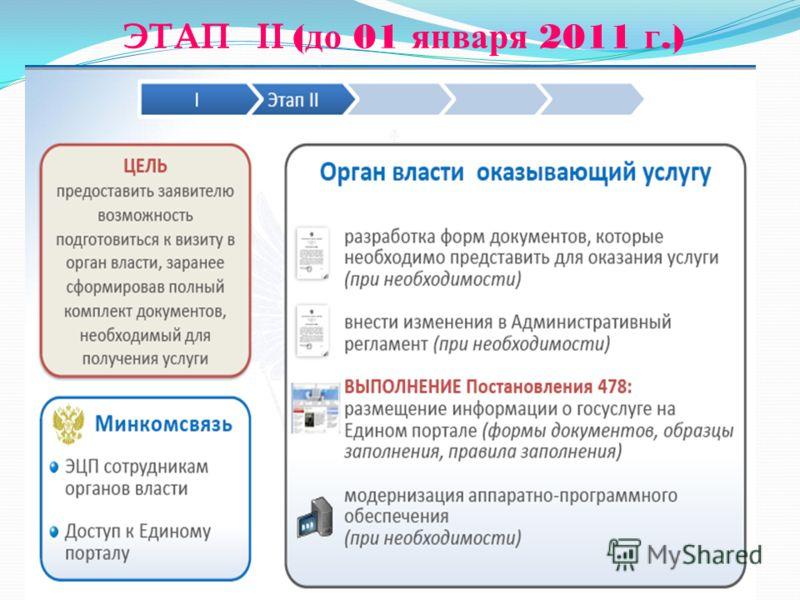 ЭТАП II ( до 01 января 2011 г.)