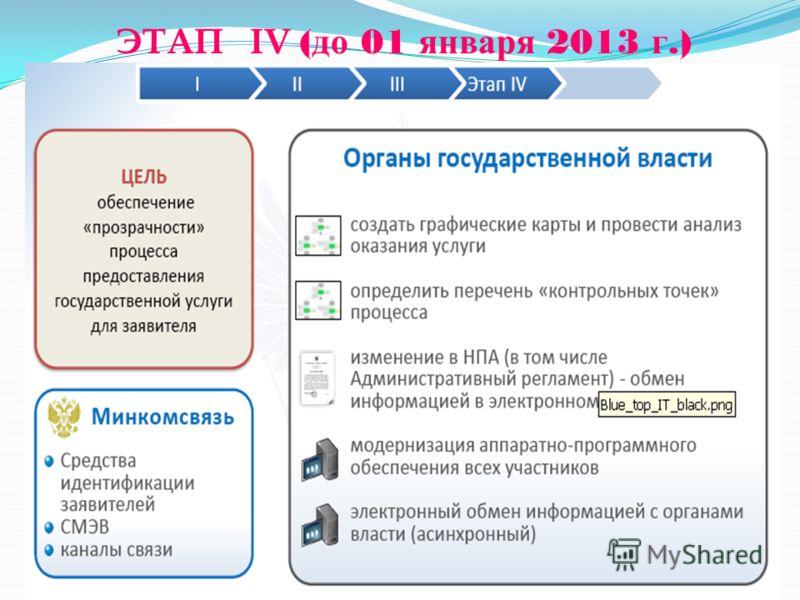 ЭТАП IV ( до 01 января 2013 г.)