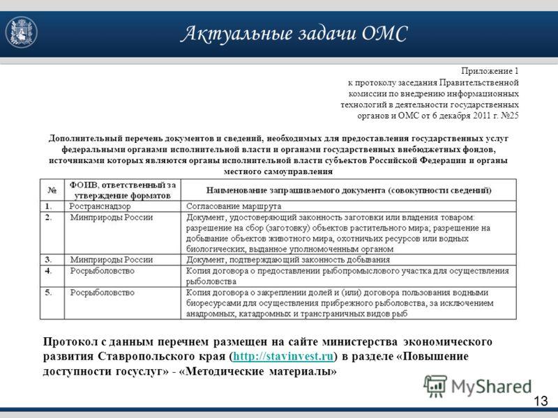 Актуальные задачи ОМС 13 Приложение 1 к протоколу заседания Правительственной комиссии по внедрению информационных технологий в деятельности государственных органов и ОМС от 6 декабря 2011 г. 25 Дополнительный перечень документов и сведений, необходи