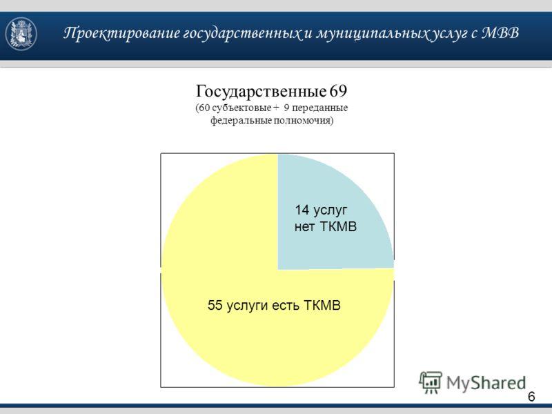 6 Проектирование государственных и муниципальных услуг с МВВ 55 услуги есть ТКМВ 14 услуг нет ТКМВ Государственные 69 (60 субъектовые + 9 переданные федеральные полномочия)