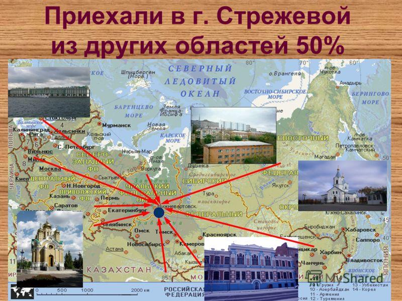 Приехали в г. Стрежевой из других областей 50%