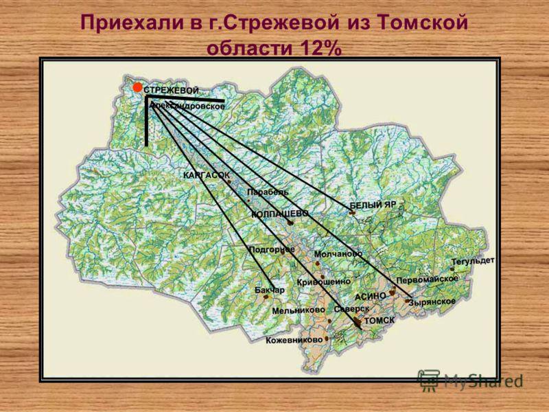 Приехали в г.Стрежевой из Томской области 12%
