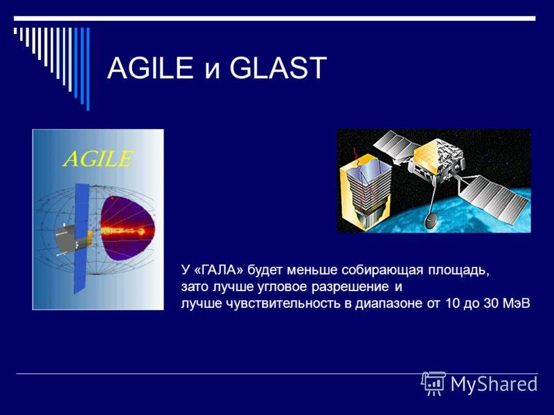 AGILE и GLAST У «ГАЛА» будет меньше собирающая площадь, зато лучше угловое разрешение и лучше чувствительность в диапазоне от 10 до 30 МэВ