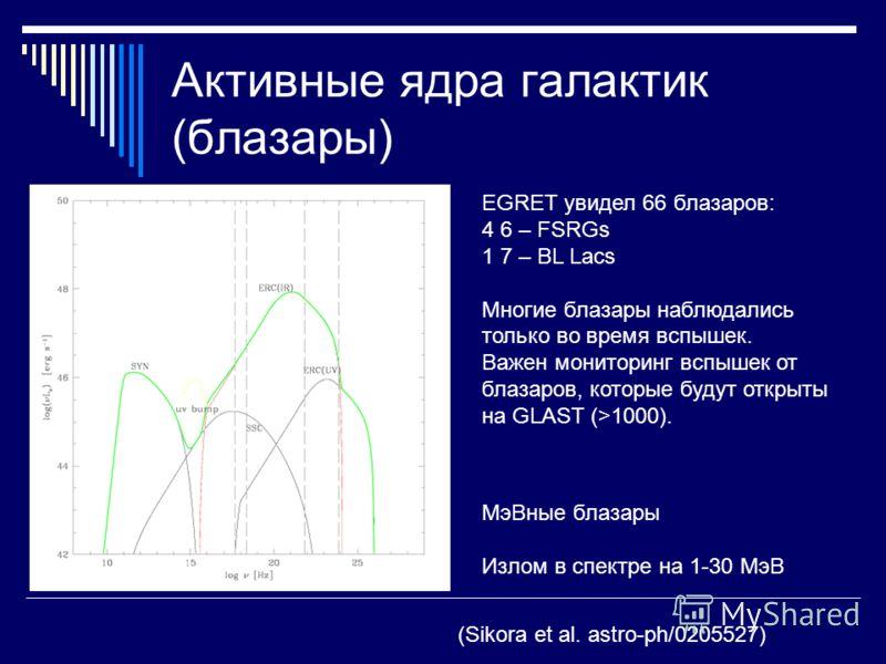 Активные ядра галактик (блазары) (Sikora et al. astro-ph/0205527) МэВные блазары Излом в спектре на 1-30 МэВ EGRET увидел 66 блазаров: 4 6 – FSRGs 1 7 – BL Lacs Многие блазары наблюдались только во время вспышек. Важен мониторинг вспышек от блазаров,