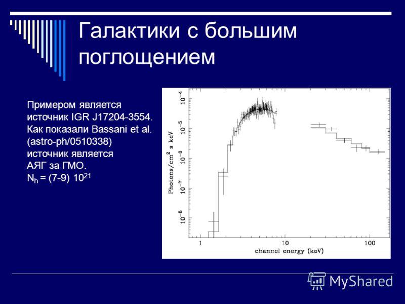 Галактики с большим поглощением Примером является источник IGR J17204-3554. Как показали Bassani et al. (astro-ph/0510338) источник является АЯГ за ГМО. N h = (7-9) 10 21