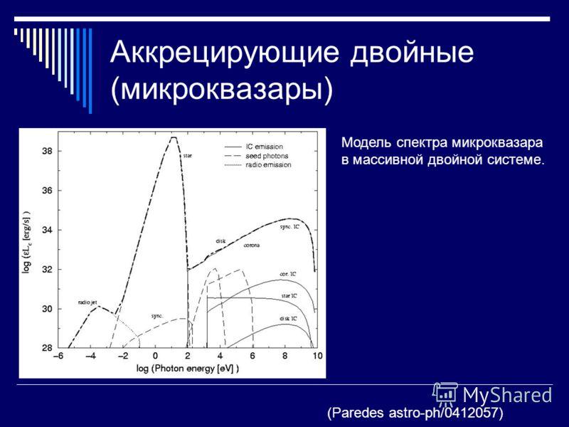 Аккрецирующие двойные (микроквазары) (Paredes astro-ph/0412057) Модель спектра микроквазара в массивной двойной системе.