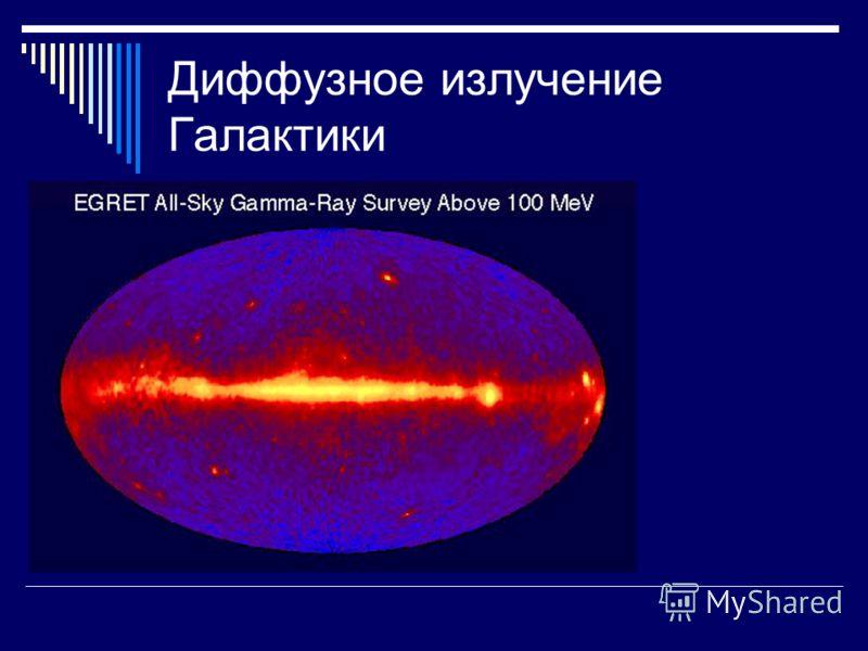Диффузное излучение Галактики