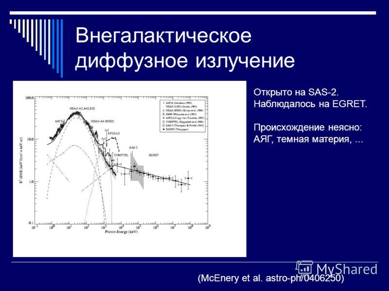 Внегалактическое диффузное излучение (McEnery et al. astro-ph/0406250) Открыто на SAS-2. Наблюдалось на EGRET. Происхождение неясно: АЯГ, темная материя,...