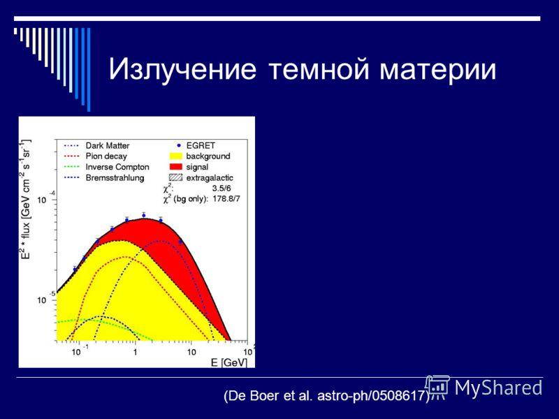 Излучение темной материи (De Boer et al. astro-ph/0508617)