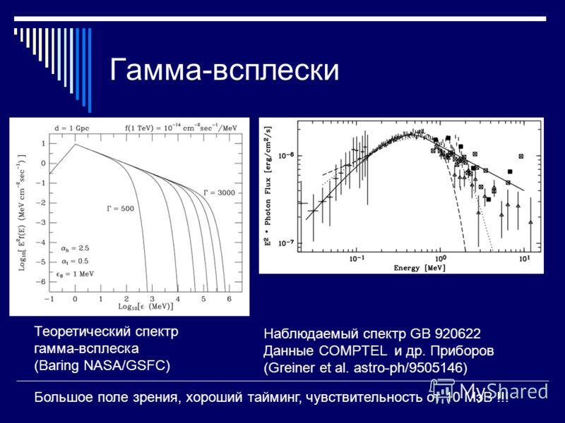 Гамма-всплески Теоретический спектр гамма-всплеска (Baring NASA/GSFC) Наблюдаемый спектр GB 920622 Данные COMPTEL и др. Приборов (Greiner et al. astro-ph/9505146) Большое поле зрения, хороший тайминг, чувствительность от 10 МэВ !!!