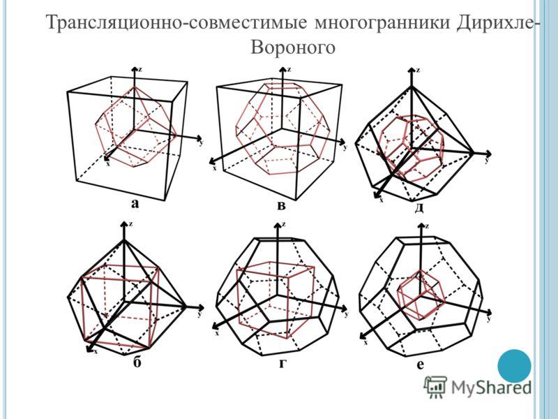 Трансляционно-совместимые многогранники Дирихле- Вороного