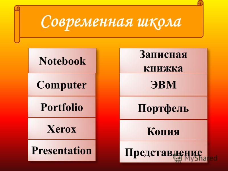Notebook Computer Portfolio Записная книжка ЭВМ Портфель Xerox Копия Современная школа Presentation Представление