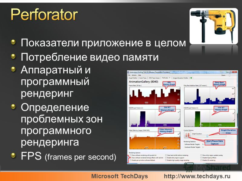 Microsoft TechDayshttp://www.techdays.ru Показатели приложение в целом Потребление видео памяти Аппаратный и программный рендеринг Определение проблемных зон программного рендеринга FPS (frames per second)