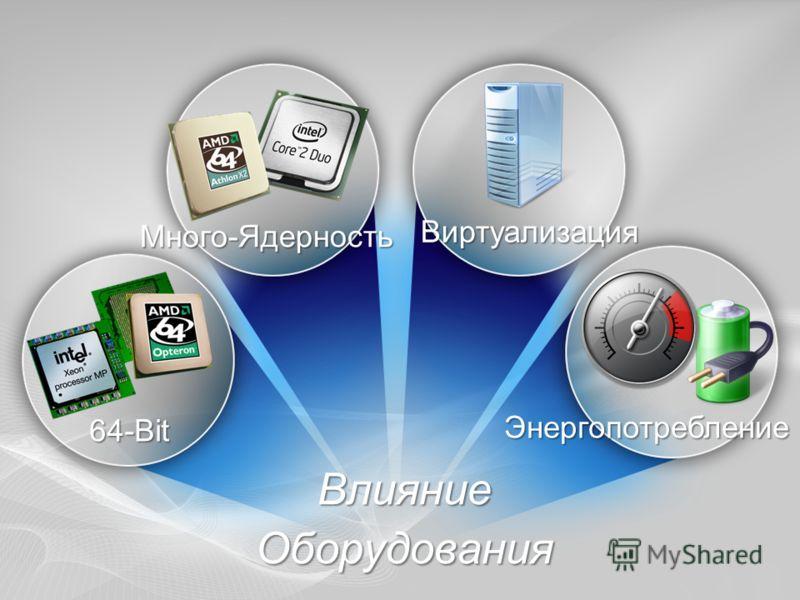 ВлияниеОборудования Виртуализация Много-Ядерность 64-Bit Энергопотребление