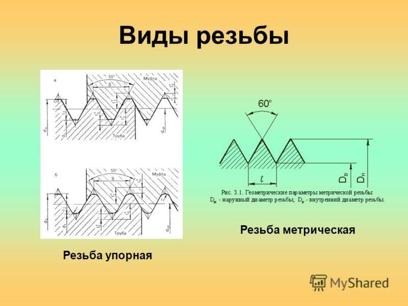 Виды резьбы Резьба упорная Резьба метрическая