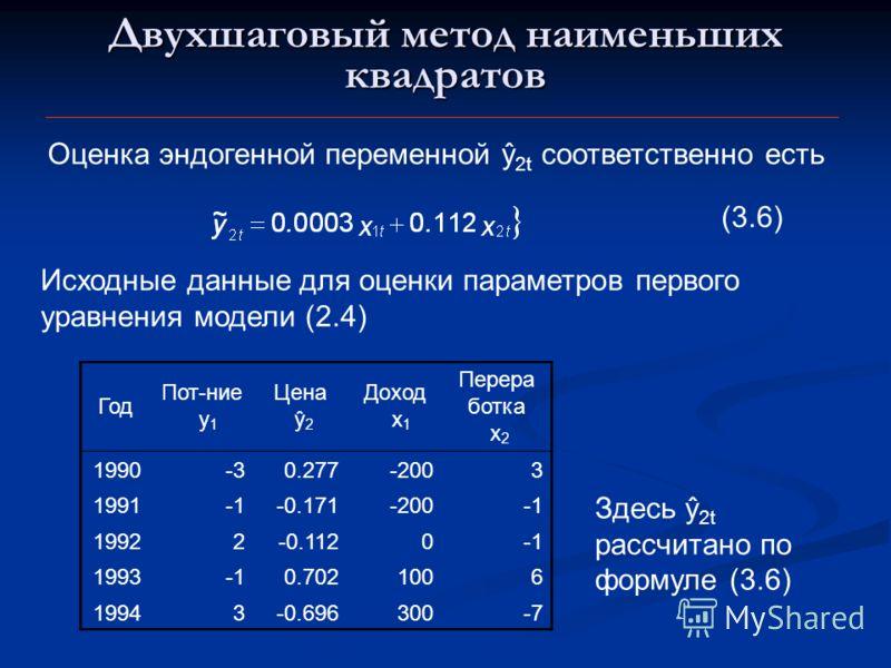Двухшаговый метод наименьших квадратов Оценка эндогенной переменной ŷ 2t соответственно есть (3.6) Исходные данные для оценки параметров первого уравнения модели (2.4) Год Пот-ние y 1 Цена ŷ 2 Доход x 1 Перера ботка x 2 1990-30.277-2003 1991-0.171-20