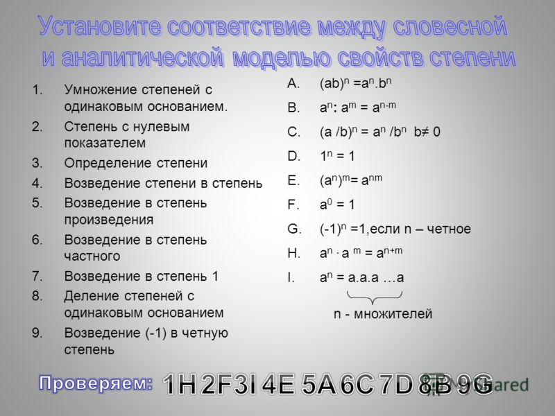1.Умножение степеней с одинаковым основанием. 2.Степень с нулевым показателем 3.Определение степени 4.Возведение степени в степень 5.Возведение в степень произведения 6.Возведение в степень частного 7.Возведение в степень 1 8.Деление степеней с одина
