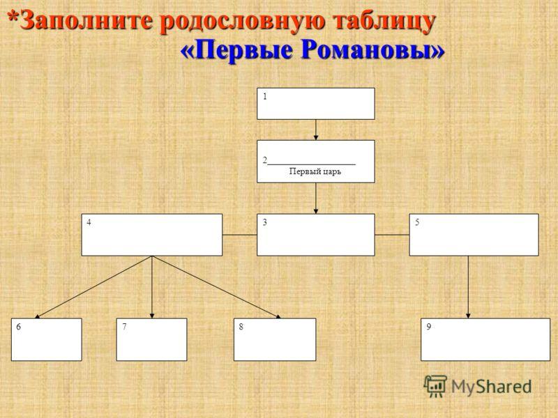 *Заполните родословную таблицу «Первые Романовы» 1 2___________________ Первый царь 435 9678