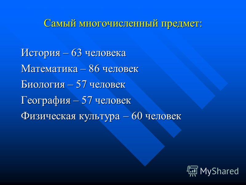 Самый многочисленный предмет: История – 63 человека Математика – 86 человек Биология – 57 человек География – 57 человек Физическая культура – 60 человек