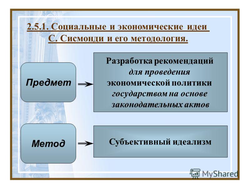 Разработка рекомендаций для проведения экономической политики государством на основе законодательных актов Субъективный идеализм Предмет Метод 2.5.1. Социальные и экономические идеи С. Сисмонди и его методология.