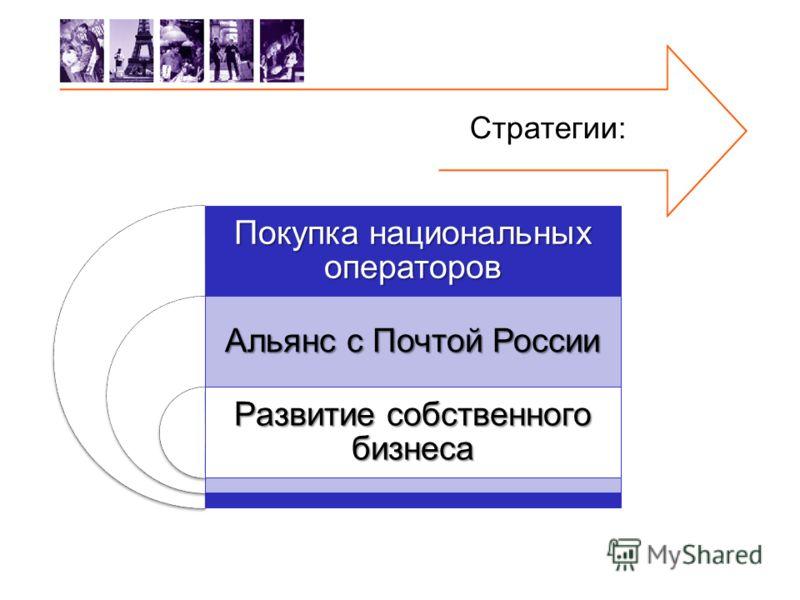 Стратегии: Покупка национальных операторов Альянс с Почтой России Развитие собственного бизнеса