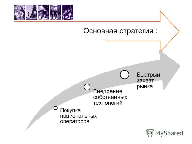 Основная стратегия : Покупка национальных операторов Внедрение собственных технологий Быстрый захват рынка