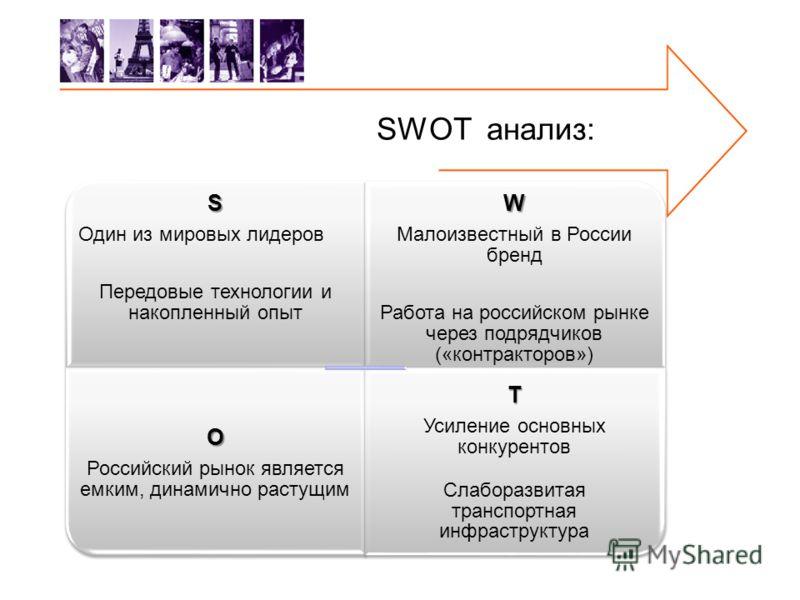 SWOT анализ:S Один из мировых лидеров Передовые технологии и накопленный опытW Малоизвестный в России бренд Работа на российском рынке через подрядчиков («контракторов»)O Российский рынок является емким, динамично растущимT Усиление основных конкурен