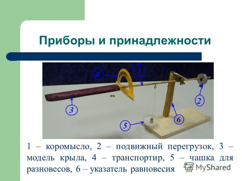 Приборы и принадлежности 1 – коромысло, 2 – подвижный перегрузок, 3 – модель крыла, 4 – транспортир, 5 – чашка для разновесов, 6 – указатель равновесия