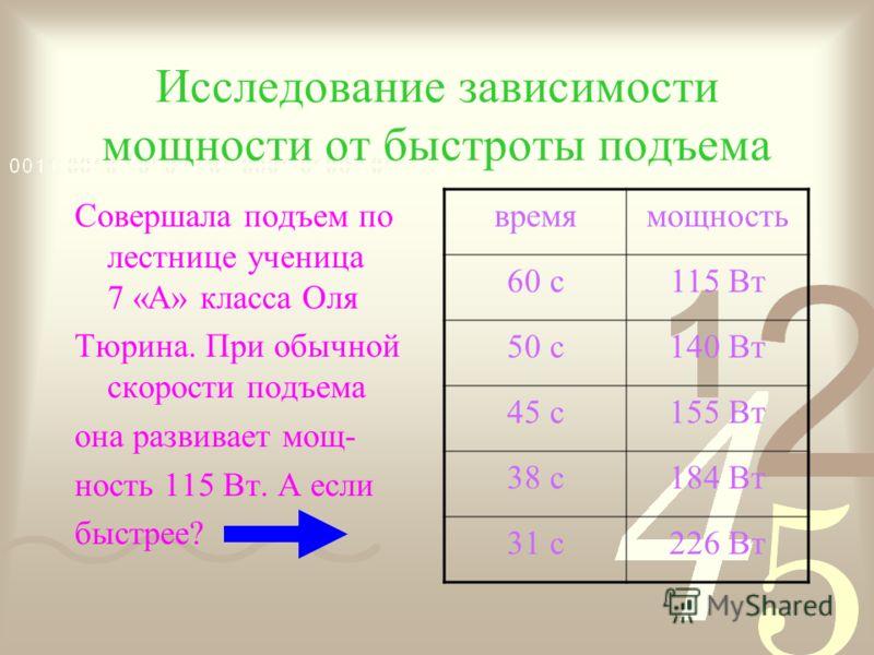 Исследование зависимости мощности от быстроты подъема Совершала подъем по лестнице ученица 7 «А» класса Оля Тюрина. При обычной скорости подъема она развивает мощ- ность 115 Вт. А если быстрее? времямощность 60 с115 Вт 50 с140 Вт 45 с155 Вт 38 с184 В