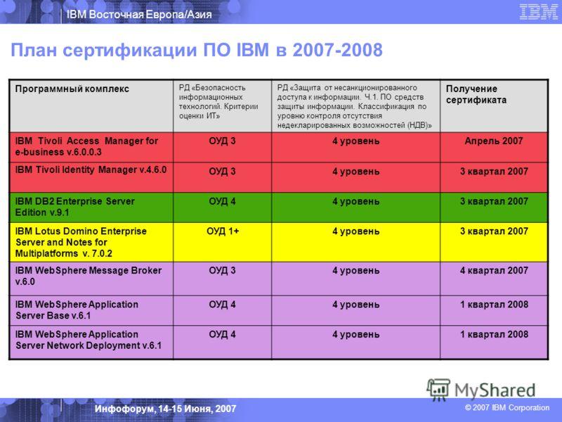 IBM Восточная Европа/Азия © 2007 IBM Corporation Инфофорум, 14-15 Июня, 2007 План сертификации ПО IBM в 2007-2008 Программный комплекс РД «Безопасность информационных технологий. Критерии оценки ИТ» РД «Защита от несанкционированного доступа к информ