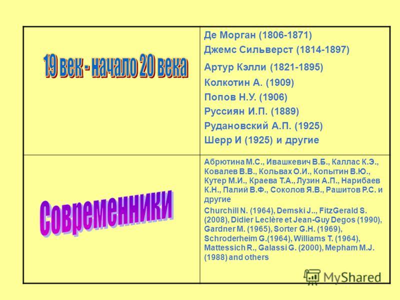 Де Морган (1806-1871) Джемс Сильверст (1814-1897) Артур Кэлли (1821-1895) Колкотин А. (1909) Попов Н.У. (1906) Руссиян И.П. (1889) Рудановский А.П. (1925) Шерр И (1925) и другие Абрютина М.С., Ивашкевич В.Б., Каллас К.Э., Ковалев В.В., Кольвах О.И.,