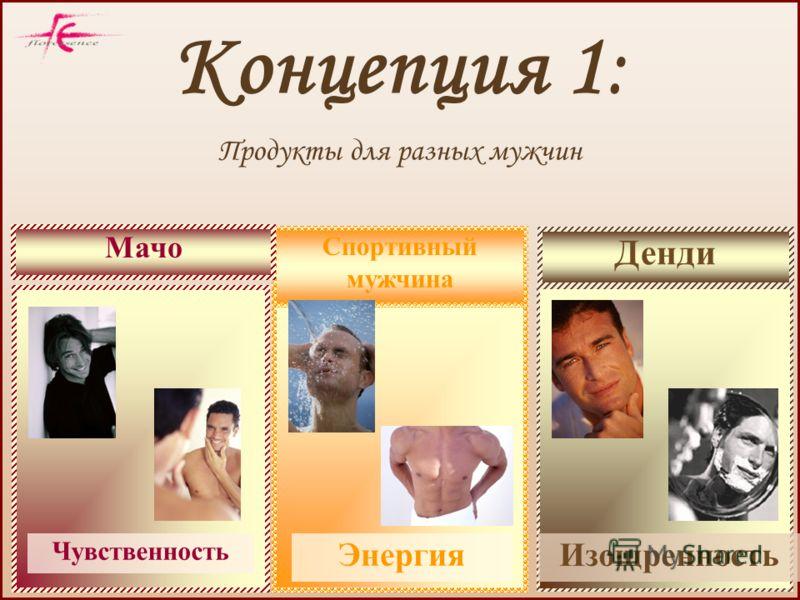 Концепция 1: Продукты для разных мужчин Денди Спортивный мужчина Чувственность Энергия Изощренность Мачо
