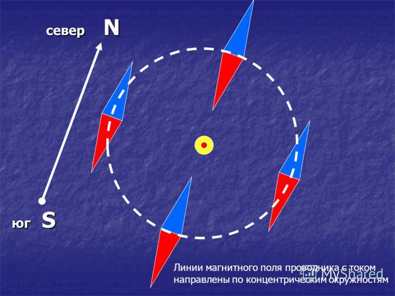 север N юг S Линии магнитного поля проводника с током направлены по концентрическим окружностям