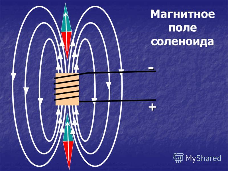 + - Магнитное поле соленоида
