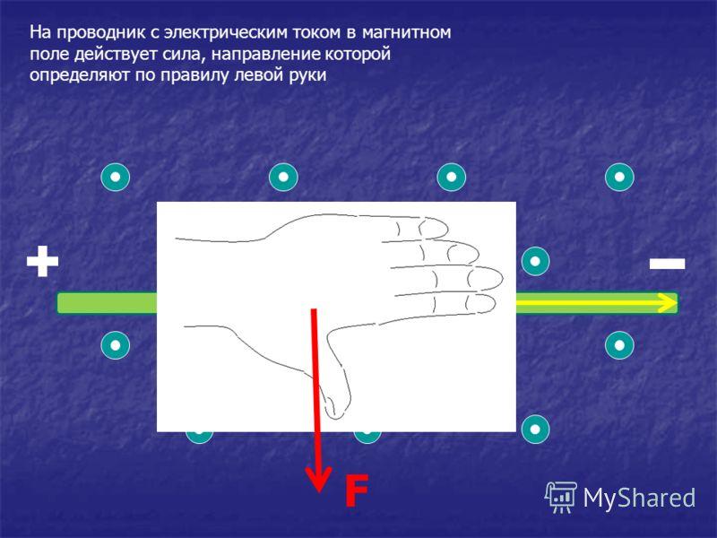На проводник с электрическим током в магнитном поле действует сила, направление которой определяют по правилу левой руки F