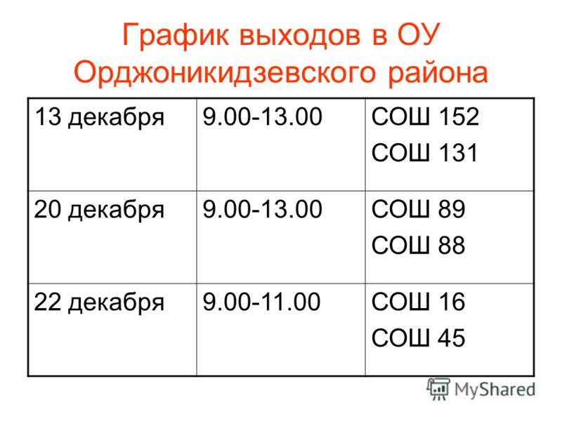 График выходов в ОУ Орджоникидзевского района 13 декабря9.00-13.00СОШ 152 СОШ 131 20 декабря9.00-13.00СОШ 89 СОШ 88 22 декабря9.00-11.00СОШ 16 СОШ 45