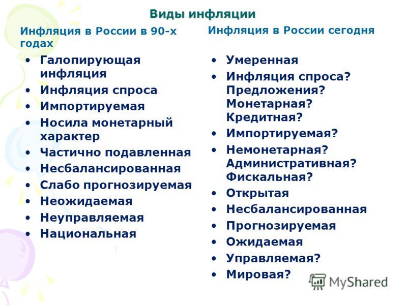Виды инфляции Инфляция в России в 90-х годах Галопирующая инфляция Инфляция спроса Импортируемая Носила монетарный характер Частично подавленная Несбалансированная Слабо прогнозируемая Неожидаемая Неуправляемая Национальная Инфляция в России сегодня