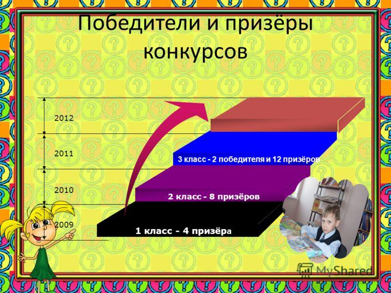 Победители и призёры конкурсов 2012 2011 2010 2009 1 класс - 4 призёр а 2 класс - 8 призёров 3 класс - 2 победителя и 12 призёров