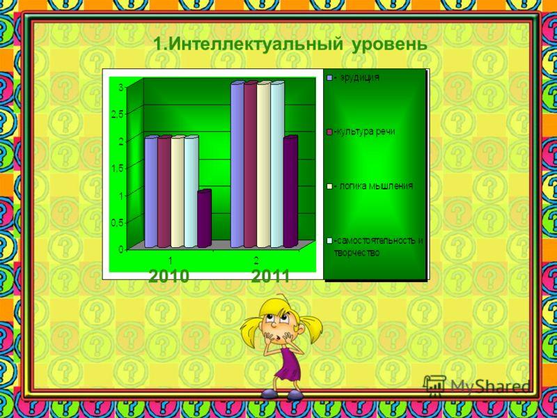 1.Интеллектуальный уровень 2010 2011