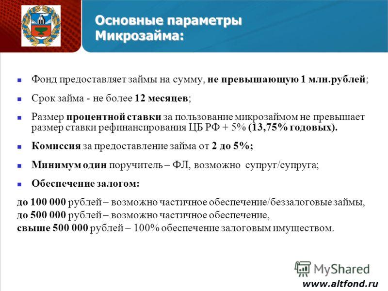 Основные параметры Микрозайма: Фонд предоставляет займы на сумму, не превышающую 1 млн.рублей; Срок займа - не более 12 месяцев; Размер процентной ставки за пользование микрозаймом не превышает размер ставки рефинансирования ЦБ РФ + 5% (13,75% годовы