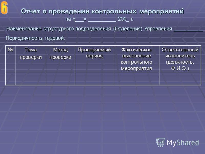 Отчет о проведении контрольных мероприятий на «___» __________ 200_ г. Наименование структурного подразделения (Отделения) Управления _____________ Периодичность: годовой.ТемапроверкиМетодпроверки Проверяемый период Фактическое выполнение контрольног