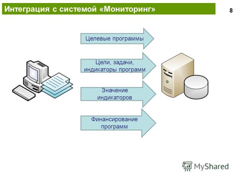 Интеграция с системой «Мониторинг» Целевые программы Цели, задачи, индикаторы программ Значение индикаторов Финансирование программ 8