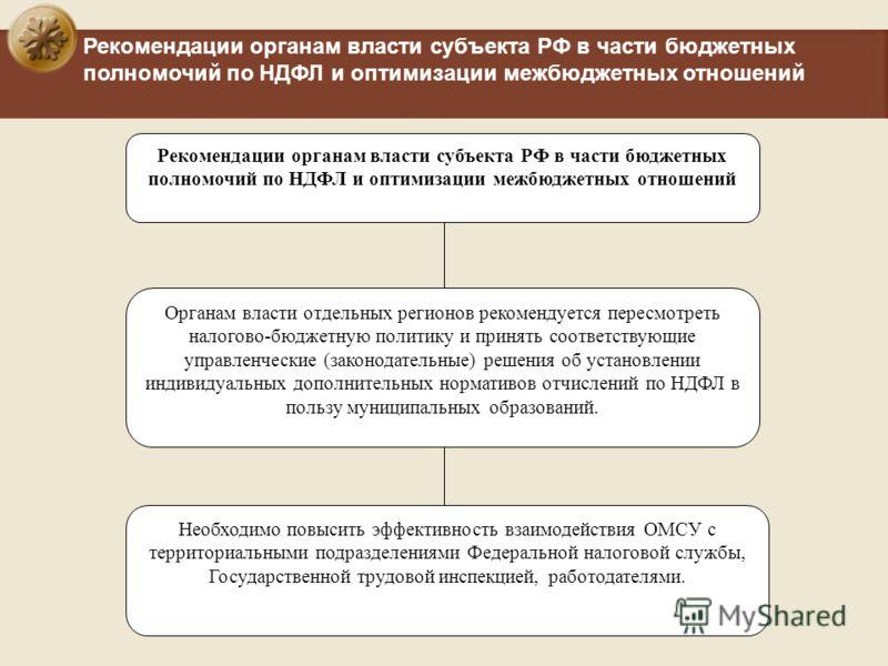 Рекомендации органам власти субъекта РФ в части бюджетных полномочий по НДФЛ и оптимизации межбюджетных отношений Органам власти отдельных регионов рекомендуется пересмотреть налогово-бюджетную политику и принять соответствующие управленческие (закон