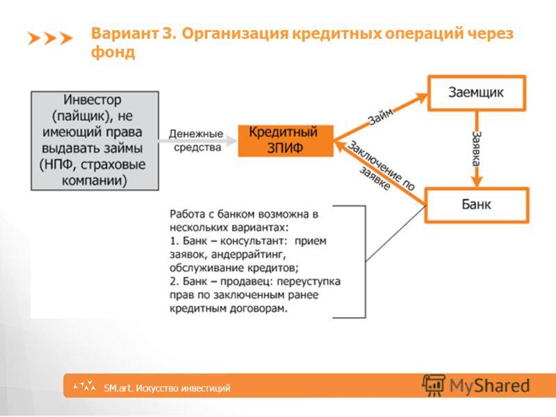 15 Вариант 3. Организация кредитных операций через фонд SM.art. Искусство инвестиций
