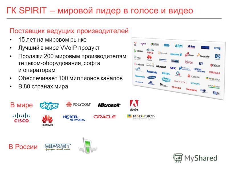 ГК SPIRIT – мировой лидер в голосе и видео Поставщик ведущих производителей 15 лет на мировом рынке Лучший в мире VVoIP продукт Продажи 200 мировым производителям телеком-оборудования, софта и операторам Обеспечивает 100 миллионов каналов В 80 страна