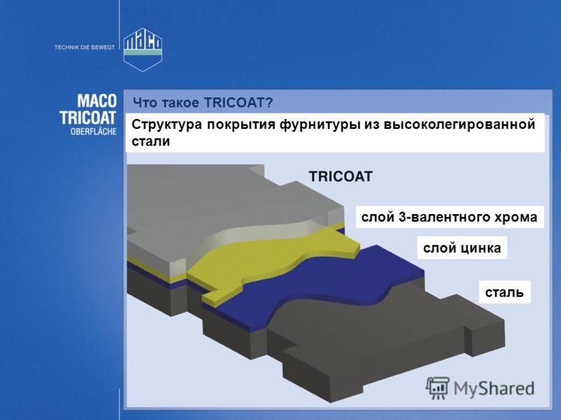 Структура покрытия фурнитуры из высоколегированной стали слой 3-валентного хрома слой цинка сталь